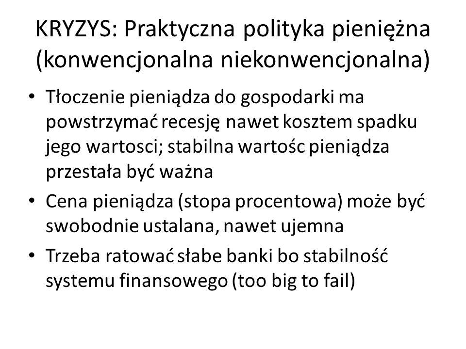 KRYZYS: Praktyczna polityka pieniężna (konwencjonalna niekonwencjonalna) Tłoczenie pieniądza do gospodarki ma powstrzymać recesję nawet kosztem spadku jego wartosci; stabilna wartośc pieniądza przestała być ważna Cena pieniądza (stopa procentowa) może być swobodnie ustalana, nawet ujemna Trzeba ratować słabe banki bo stabilność systemu finansowego (too big to fail)