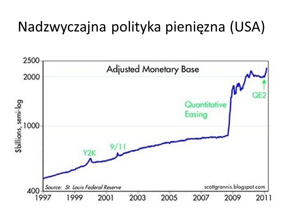 Nadzwyczajna polityka pienięzna (USA)