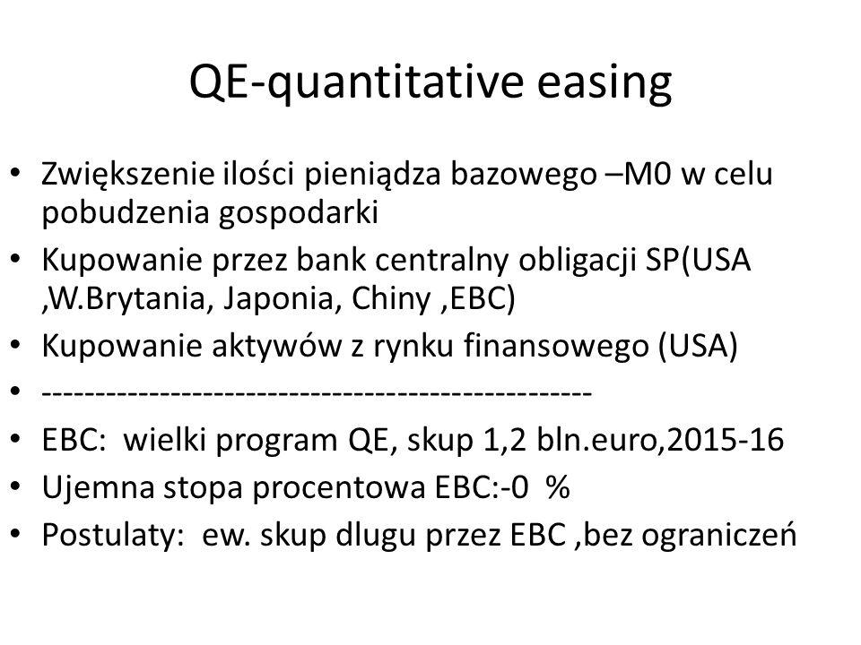 QE-quantitative easing Zwiększenie ilości pieniądza bazowego –M0 w celu pobudzenia gospodarki Kupowanie przez bank centralny obligacji SP(USA,W.Brytania, Japonia, Chiny,EBC) Kupowanie aktywów z rynku finansowego (USA) --------------------------------------------------- EBC: wielki program QE, skup 1,2 bln.euro,2015-16 Ujemna stopa procentowa EBC:-0 % Postulaty: ew.