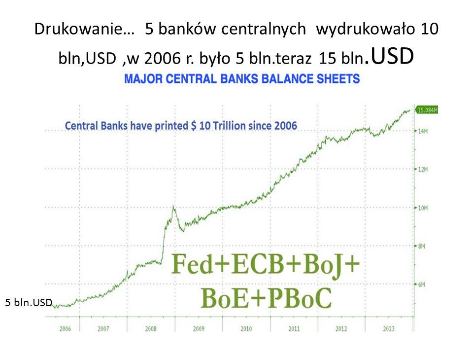 Drukowanie… 5 banków centralnych wydrukowało 10 bln,USD,w 2006 r.