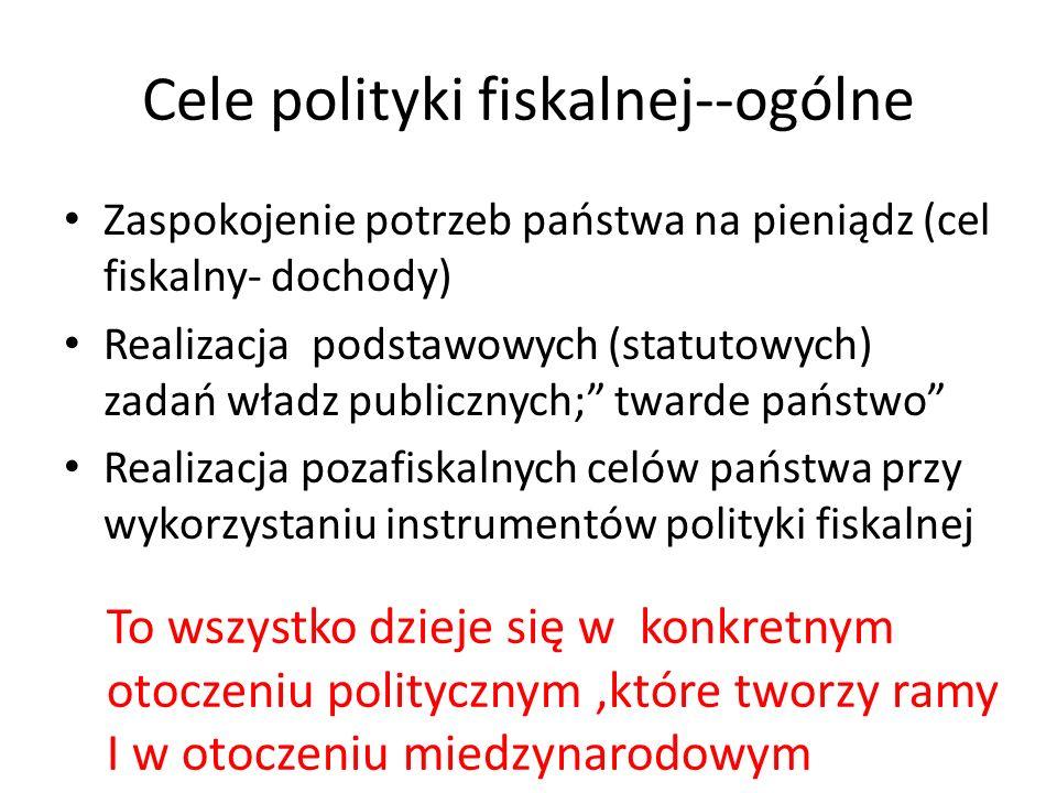 Cele polityki fiskalnej--ogólne Zaspokojenie potrzeb państwa na pieniądz (cel fiskalny- dochody) Realizacja podstawowych (statutowych) zadań władz publicznych; twarde państwo Realizacja pozafiskalnych celów państwa przy wykorzystaniu instrumentów polityki fiskalnej To wszystko dzieje się w konkretnym otoczeniu politycznym,które tworzy ramy I w otoczeniu miedzynarodowym