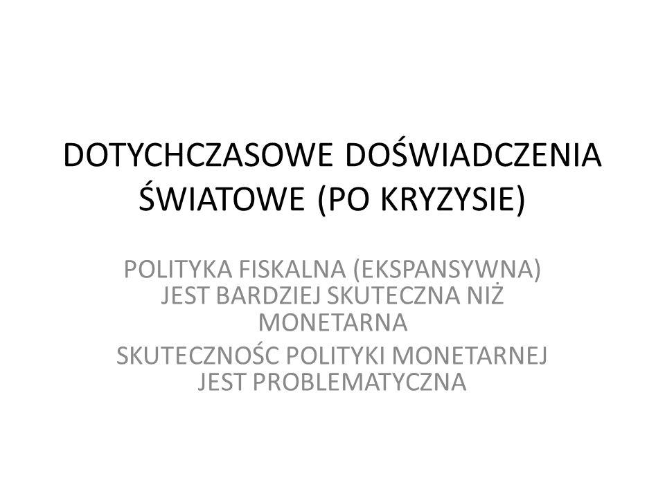 DOTYCHCZASOWE DOŚWIADCZENIA ŚWIATOWE (PO KRYZYSIE) POLITYKA FISKALNA (EKSPANSYWNA) JEST BARDZIEJ SKUTECZNA NIŻ MONETARNA SKUTECZNOŚC POLITYKI MONETARNEJ JEST PROBLEMATYCZNA