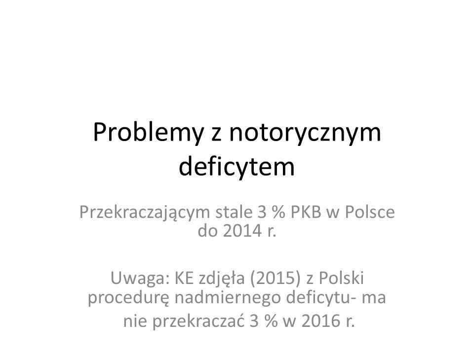 Problemy z notorycznym deficytem Przekraczającym stale 3 % PKB w Polsce do 2014 r.