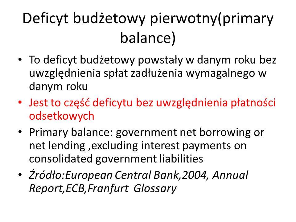 Deficyt budżetowy pierwotny(primary balance) To deficyt budżetowy powstały w danym roku bez uwzględnienia spłat zadłużenia wymagalnego w danym roku Jest to część deficytu bez uwzględnienia płatności odsetkowych Primary balance: government net borrowing or net lending,excluding interest payments on consolidated government liabilities Źródło:European Central Bank,2004, Annual Report,ECB,Franfurt Glossary