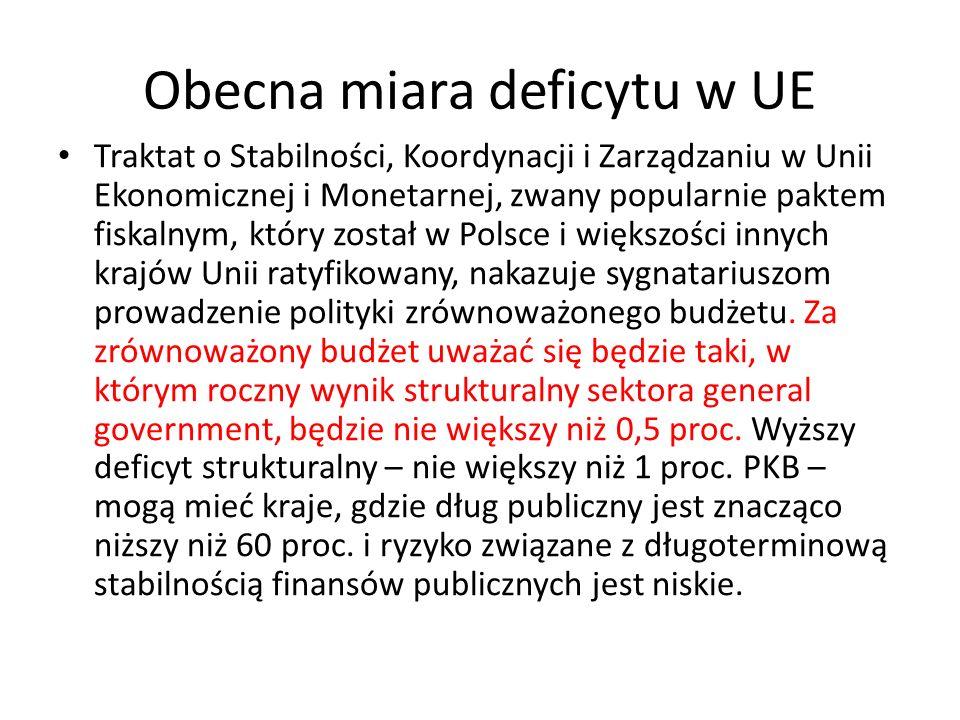 Obecna miara deficytu w UE Traktat o Stabilności, Koordynacji i Zarządzaniu w Unii Ekonomicznej i Monetarnej, zwany popularnie paktem fiskalnym, który został w Polsce i większości innych krajów Unii ratyfikowany, nakazuje sygnatariuszom prowadzenie polityki zrównoważonego budżetu.