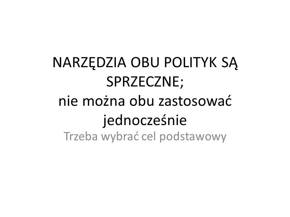 NARZĘDZIA OBU POLITYK SĄ SPRZECZNE; nie można obu zastosować jednocześnie Trzeba wybrać cel podstawowy