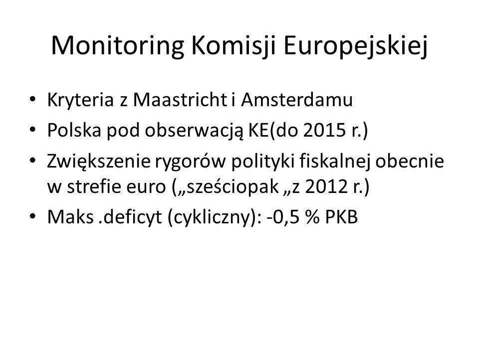 """Monitoring Komisji Europejskiej Kryteria z Maastricht i Amsterdamu Polska pod obserwacją KE(do 2015 r.) Zwiększenie rygorów polityki fiskalnej obecnie w strefie euro (""""sześciopak """"z 2012 r.) Maks.deficyt (cykliczny): -0,5 % PKB"""