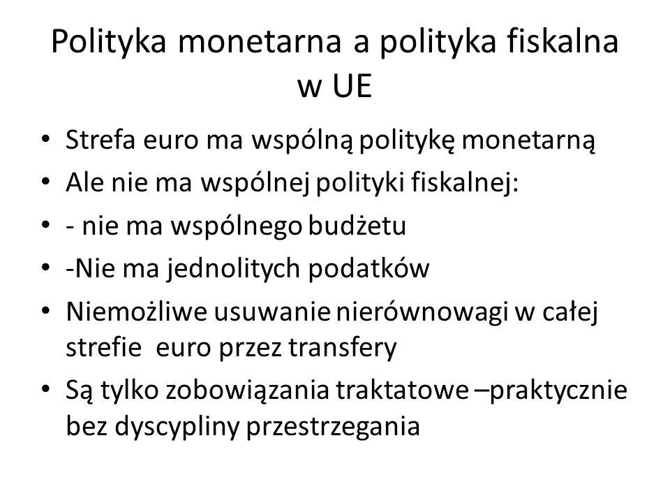 Polityka monetarna a polityka fiskalna w UE Strefa euro ma wspólną politykę monetarną Ale nie ma wspólnej polityki fiskalnej: - nie ma wspólnego budżetu -Nie ma jednolitych podatków Niemożliwe usuwanie nierównowagi w całej strefie euro przez transfery Są tylko zobowiązania traktatowe –praktycznie bez dyscypliny przestrzegania