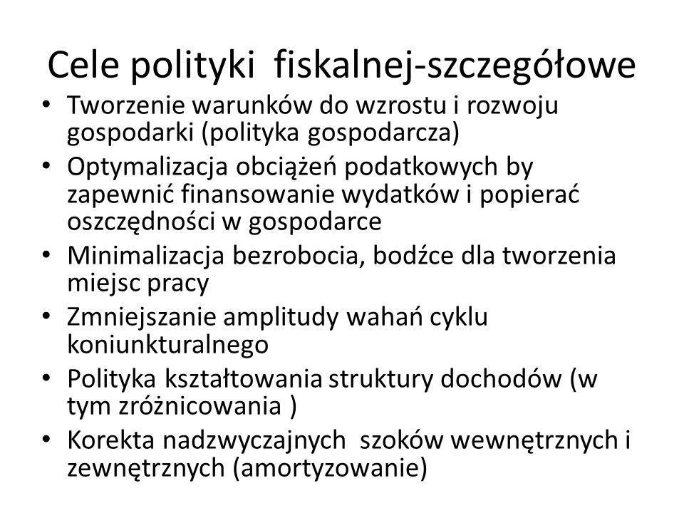 Cele polityki fiskalnej-szczegółowe Tworzenie warunków do wzrostu i rozwoju gospodarki (polityka gospodarcza) Optymalizacja obciążeń podatkowych by zapewnić finansowanie wydatków i popierać oszczędności w gospodarce Minimalizacja bezrobocia, bodźce dla tworzenia miejsc pracy Zmniejszanie amplitudy wahań cyklu koniunkturalnego Polityka kształtowania struktury dochodów (w tym zróżnicowania ) Korekta nadzwyczajnych szoków wewnętrznych i zewnętrznych (amortyzowanie)