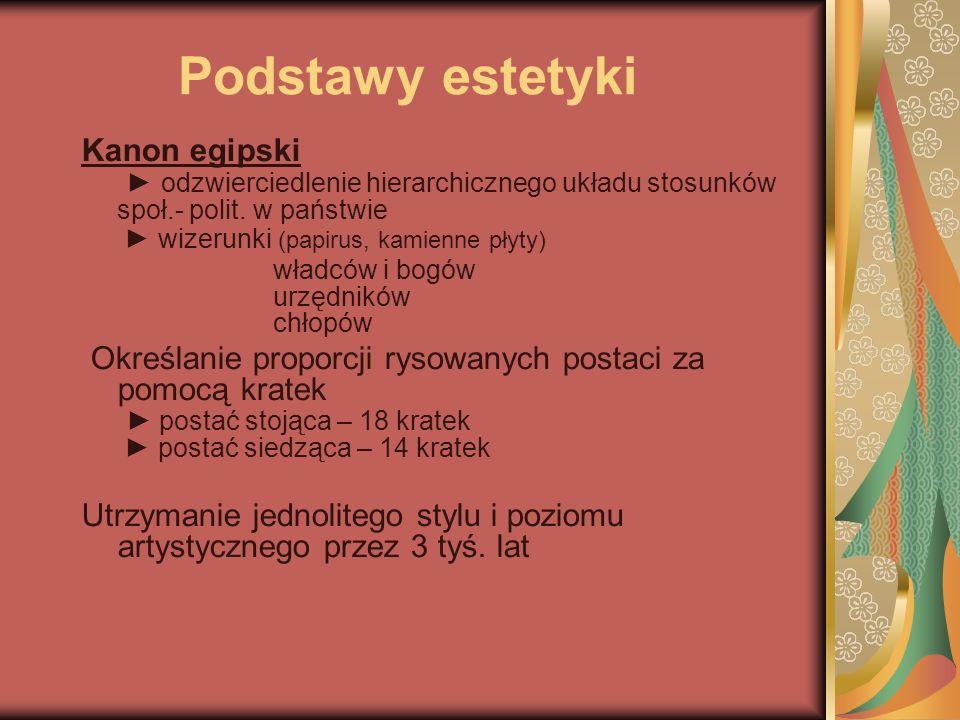 Podstawy estetyki Kanon grecki wg Polikleta (ok.