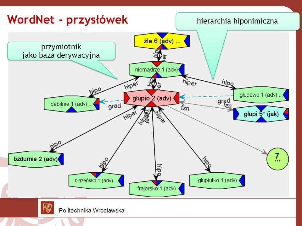 WordNet - przysłówek Politechnika Wrocławska hierarchia hiponimiczna przymiotnik jako baza derywacyjna przymiotnik jako baza derywacyjna