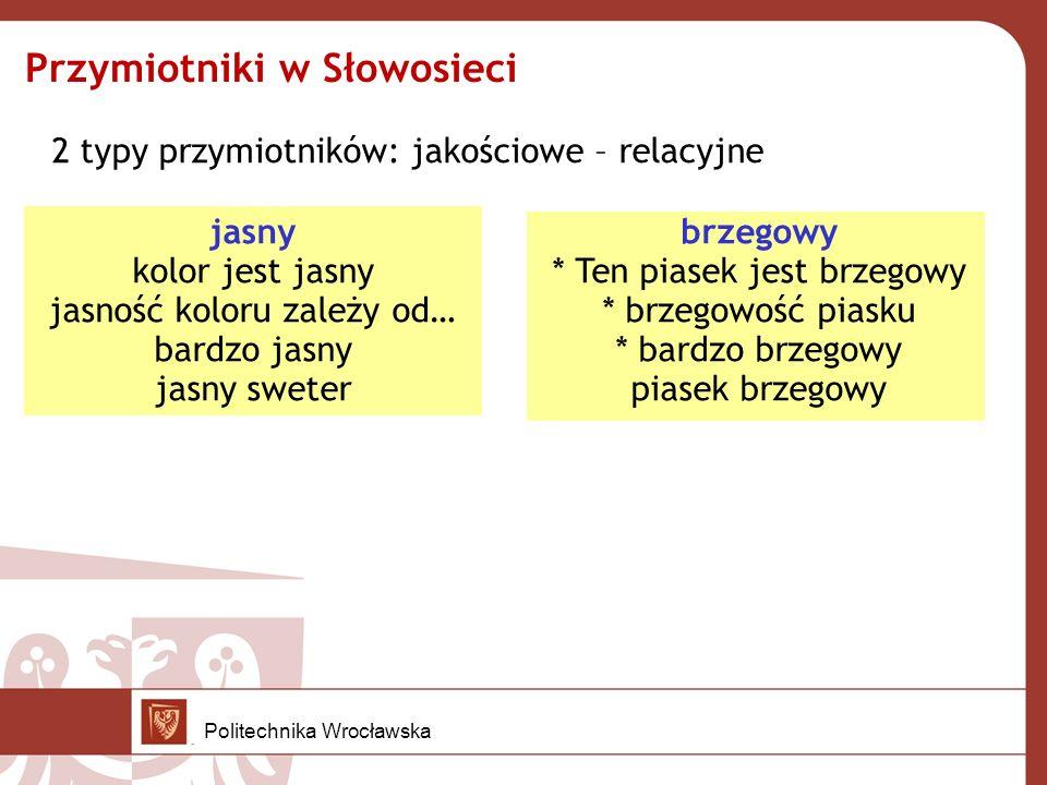 jasny kolor jest jasny jasność koloru zależy od… bardzo jasny jasny sweter Przymiotniki w Słowosieci 2 typy przymiotników: jakościowe – relacyjne brzegowy * Ten piasek jest brzegowy * brzegowość piasku * bardzo brzegowy piasek brzegowy Politechnika Wrocławska