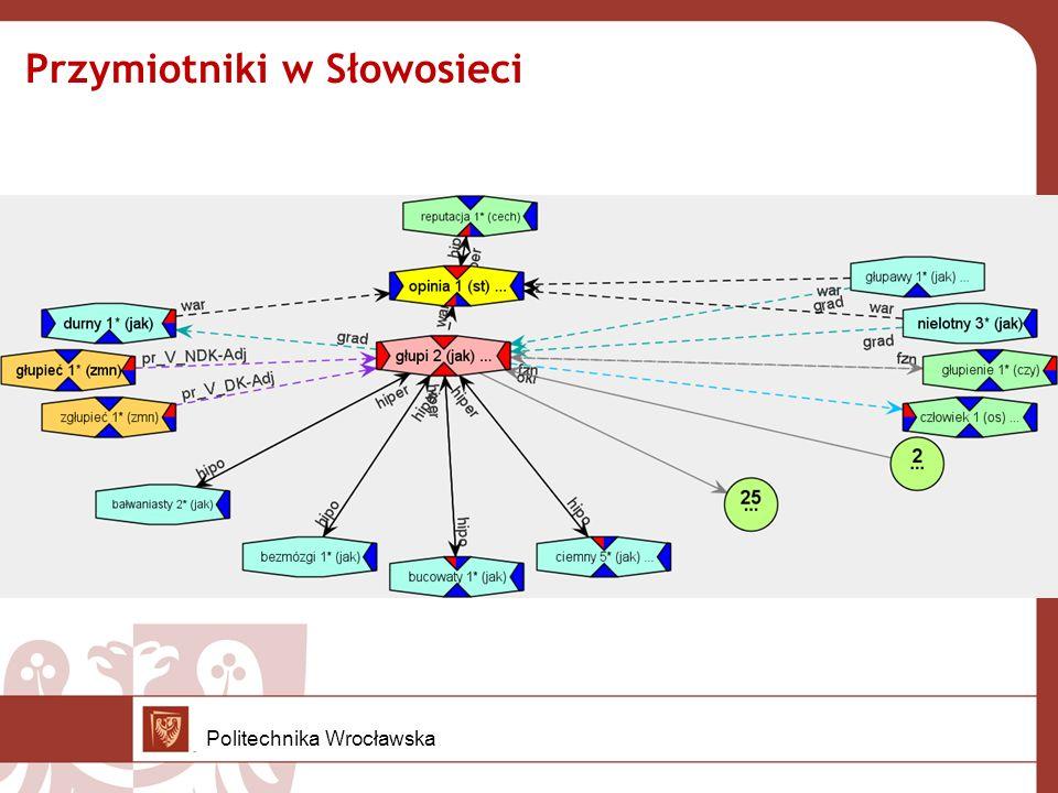 Przymiotniki w Słowosieci Politechnika Wrocławska