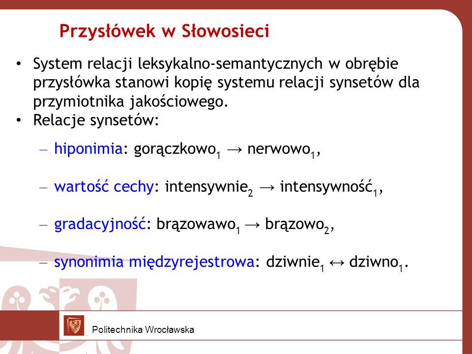 Przysłówek w Słowosieci System relacji leksykalno-semantycznych w obrębie przysłówka stanowi kopię systemu relacji synsetów dla przymiotnika jakościowego.