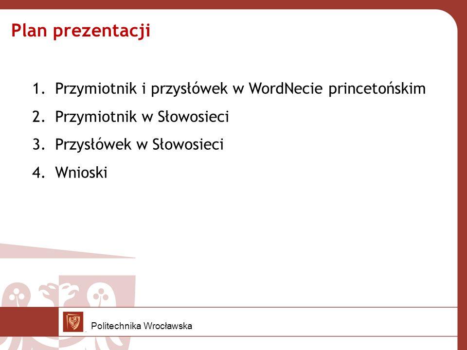 brzegowy -orzecznik -ość postpozycja -bardzo Przymiotniki w Słowosieci 2 typy przymiotników: jakościowe – relacyjne jasny +orzecznik +ość prepozycja +bardzo Politechnika Wrocławska