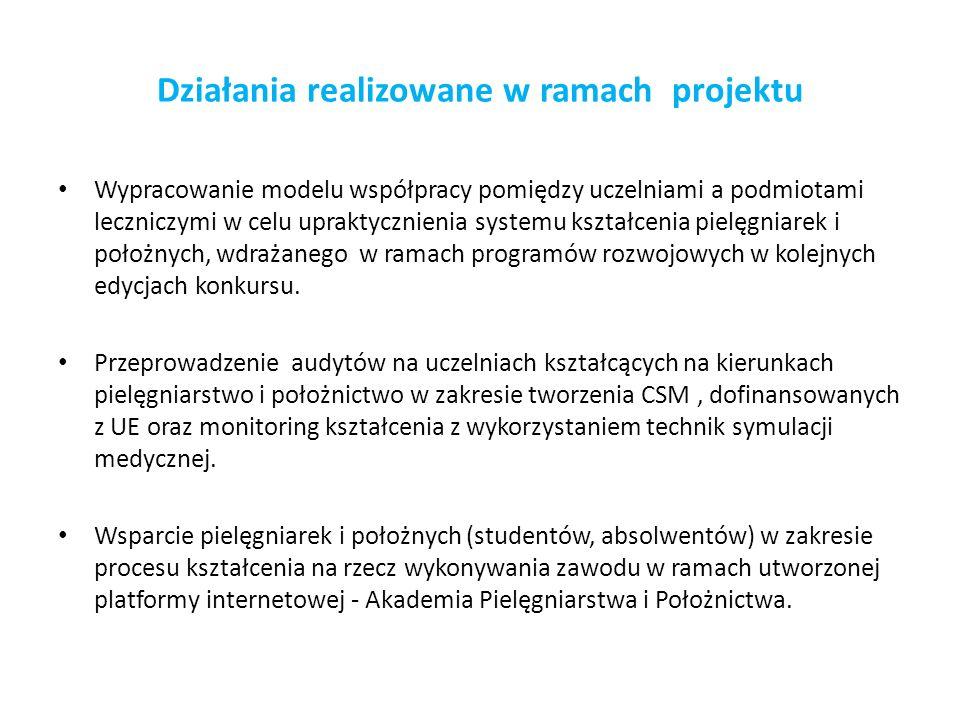 Działania realizowane w ramach projektu Wypracowanie modelu współpracy pomiędzy uczelniami a podmiotami leczniczymi w celu upraktycznienia systemu ksz