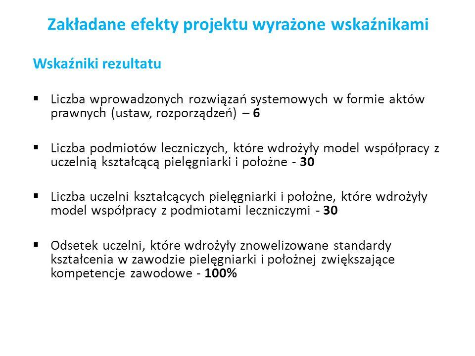 Zakładane efekty projektu wyrażone wskaźnikami Wskaźniki rezultatu  Liczba wprowadzonych rozwiązań systemowych w formie aktów prawnych (ustaw, rozpor