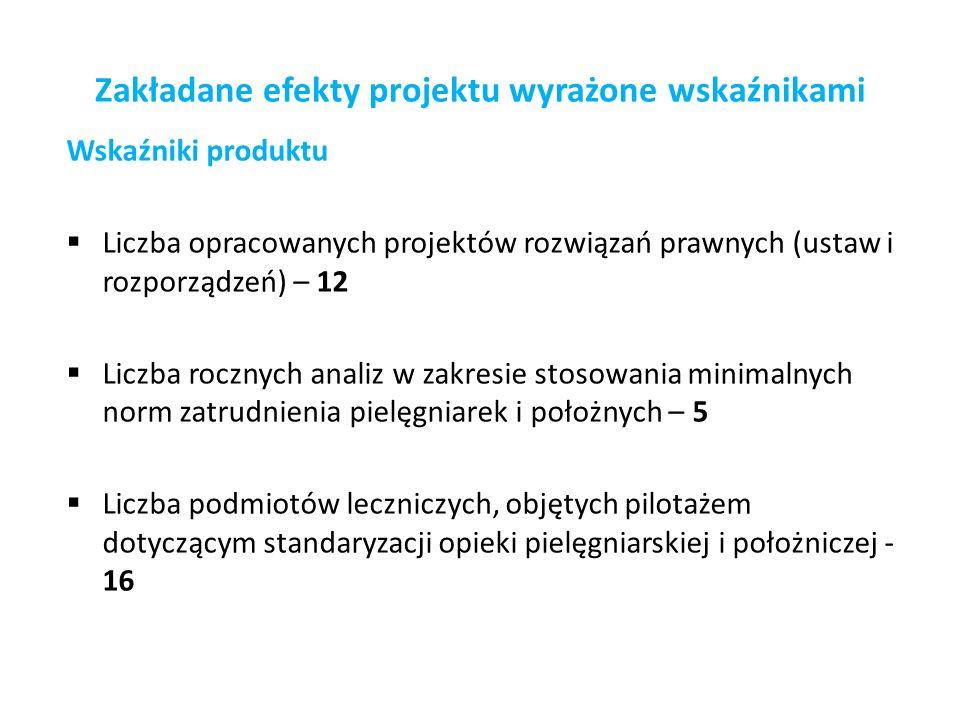 Zakładane efekty projektu wyrażone wskaźnikami Wskaźniki produktu  Liczba opracowanych projektów rozwiązań prawnych (ustaw i rozporządzeń) – 12  Lic