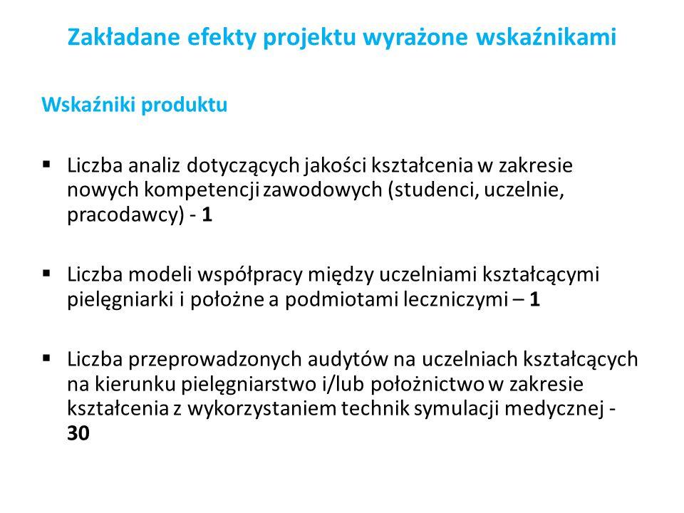 Zakładane efekty projektu wyrażone wskaźnikami Wskaźniki produktu  Liczba analiz dotyczących jakości kształcenia w zakresie nowych kompetencji zawodo