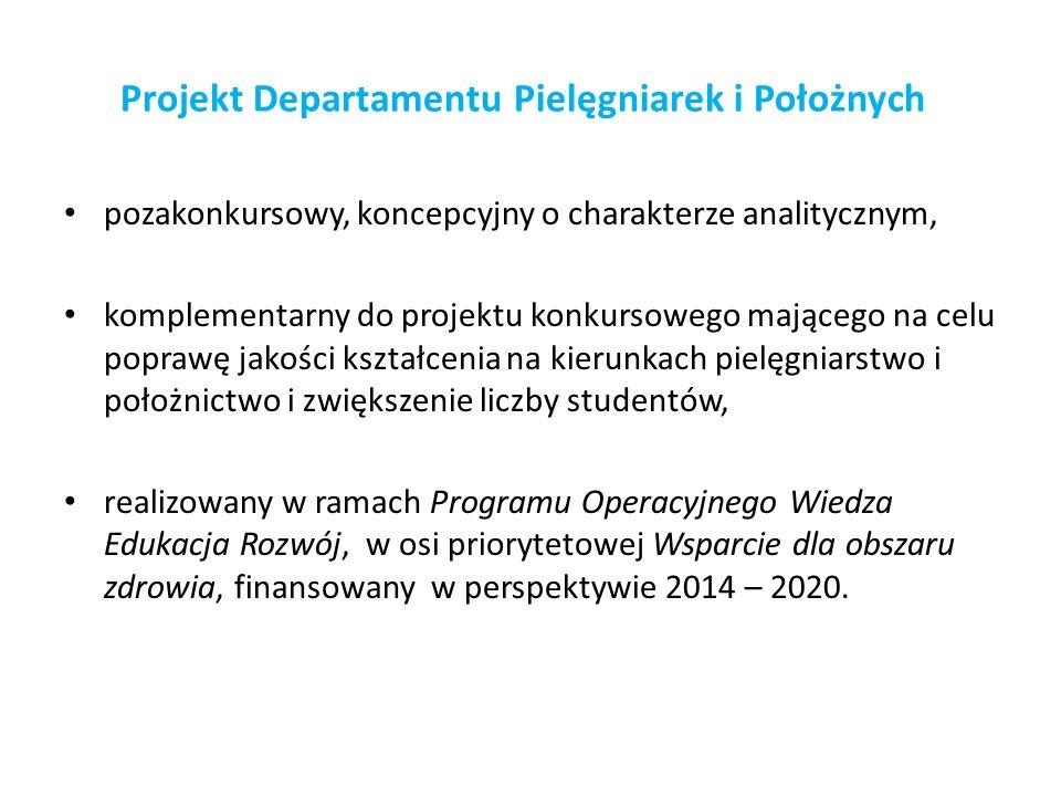 Projekt Departamentu Pielęgniarek i Położnych pozakonkursowy, koncepcyjny o charakterze analitycznym, komplementarny do projektu konkursowego mającego