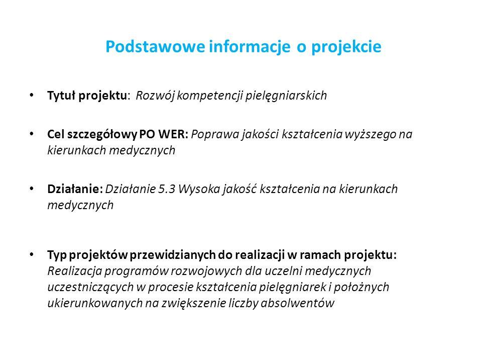 Podstawowe informacje o projekcie Tytuł projektu: Rozwój kompetencji pielęgniarskich Cel szczegółowy PO WER: Poprawa jakości kształcenia wyższego na k