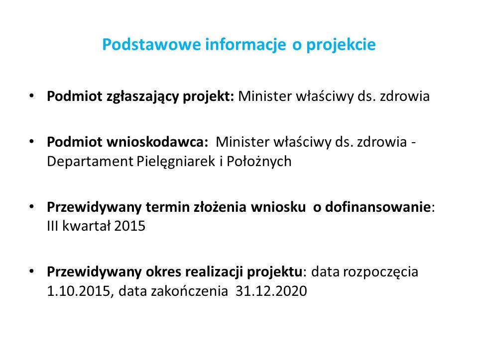 Podstawowe informacje o projekcie Podmiot zgłaszający projekt: Minister właściwy ds. zdrowia Podmiot wnioskodawca: Minister właściwy ds. zdrowia - Dep