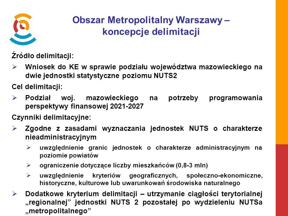 Obszar Metropolitalny Warszawy – koncepcje delimitacji Źródło delimitacji:  Wniosek do KE w sprawie podziału województwa mazowieckiego na dwie jednostki statystyczne poziomu NUTS2 Cel delimitacji:  Podział woj.