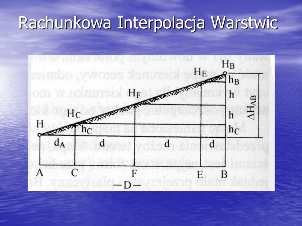Rachunkowa Interpolacja Warstwic