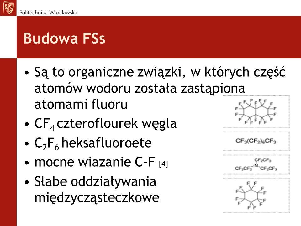 Budowa FSs Są to organiczne związki, w których część atomów wodoru została zastąpiona atomami fluoru CF 4 czteroflourek węgla C 2 F 6 heksafluoroete mocne wiazanie C-F [4] Słabe oddziaływania międzycząsteczkowe