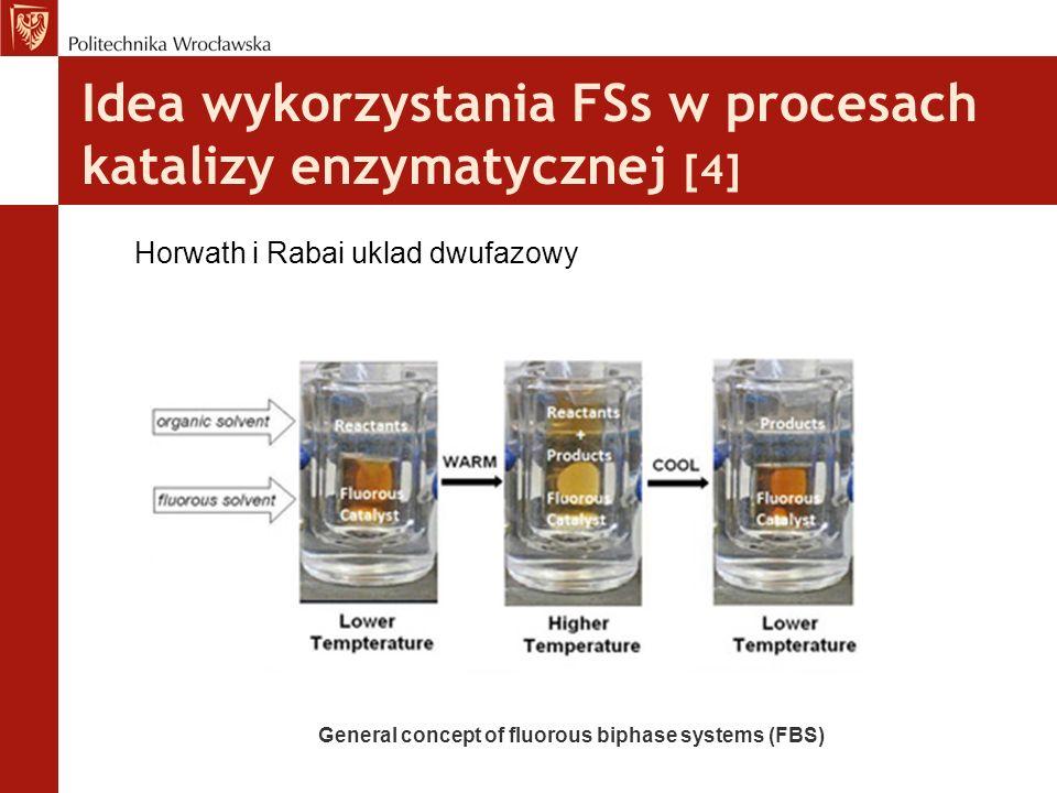 Idea wykorzystania FSs w procesach katalizy enzymatycznej [4] General concept of fluorous biphase systems (FBS) Horwath i Rabai uklad dwufazowy