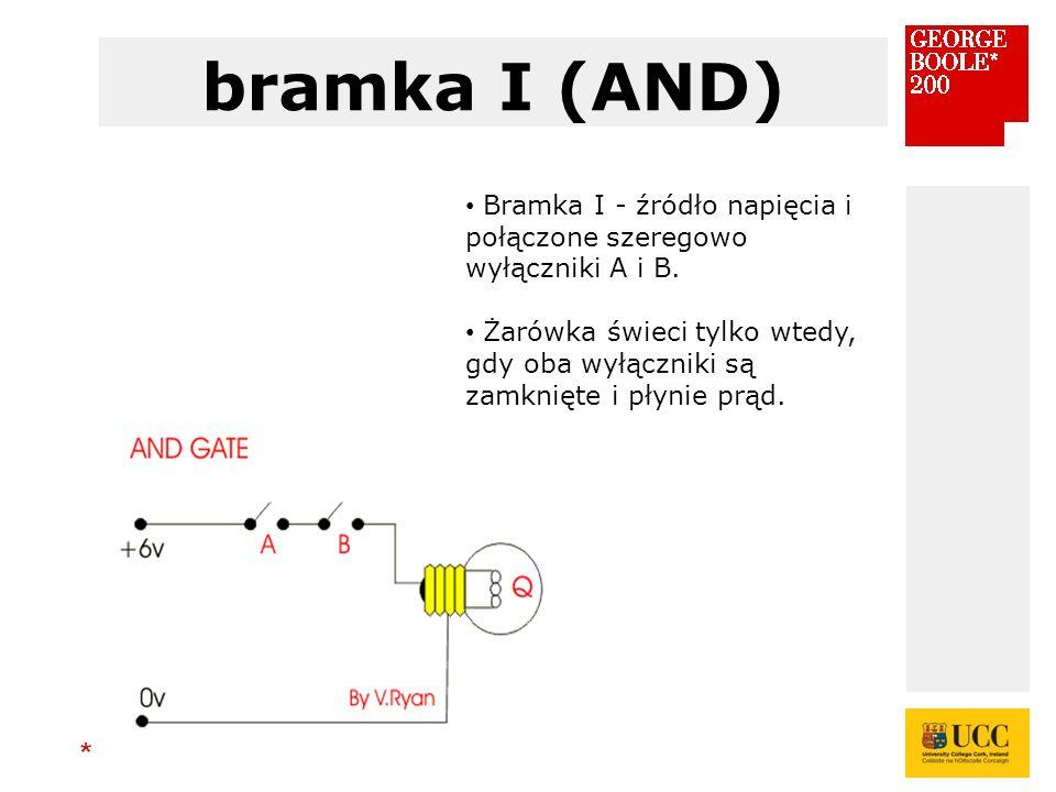 * bramka I (AND) Bramka I - źródło napięcia i połączone szeregowo wyłączniki A i B.