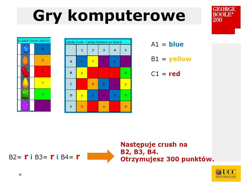 * Gry komputerowe A1 = blue B1 = yellow C1 = red B2= r i B3= r i B4= r Następuje crush na B2, B3, B4.