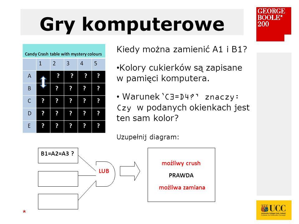 * Gry komputerowe Kiedy można zamienić A1 i B1. Kolory cukierków są zapisane w pamięci komputera.