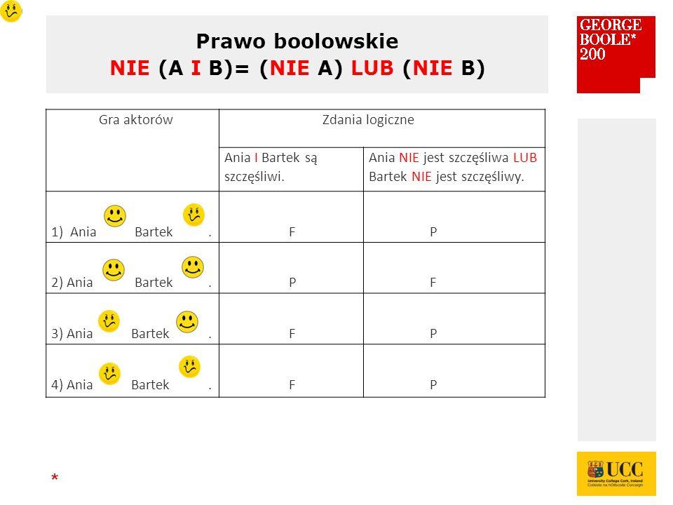 * Prawo boolowskie NIE (A I B)= (NIE A) LUB (NIE B) Gra aktorów Zdania logiczne Ania I Bartek są szczęśliwi.