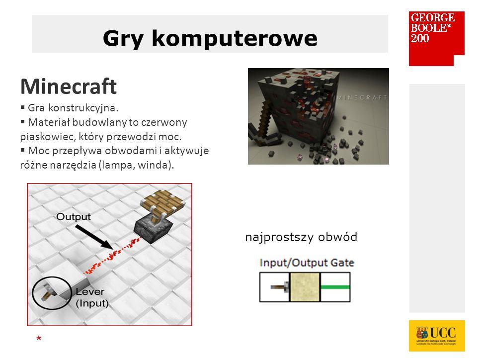 * Gry komputerowe Minecraft  Gra konstrukcyjna.