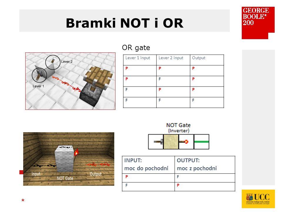 * Bramki NOT i OR OR gate Lever 1 inputLever 2 inputOutput PPP PFP FPP FFF INPUT: moc do pochodni OUTPUT: moc z pochodni PF FP