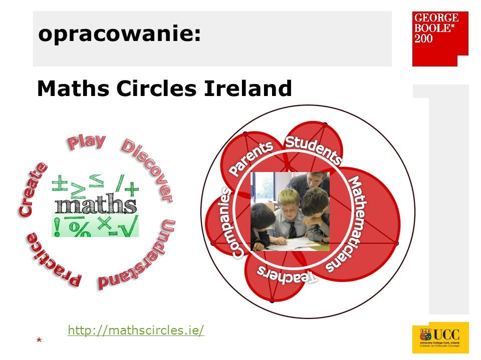 * opracowanie: Maths Circles Ireland http://mathscircles.ie/