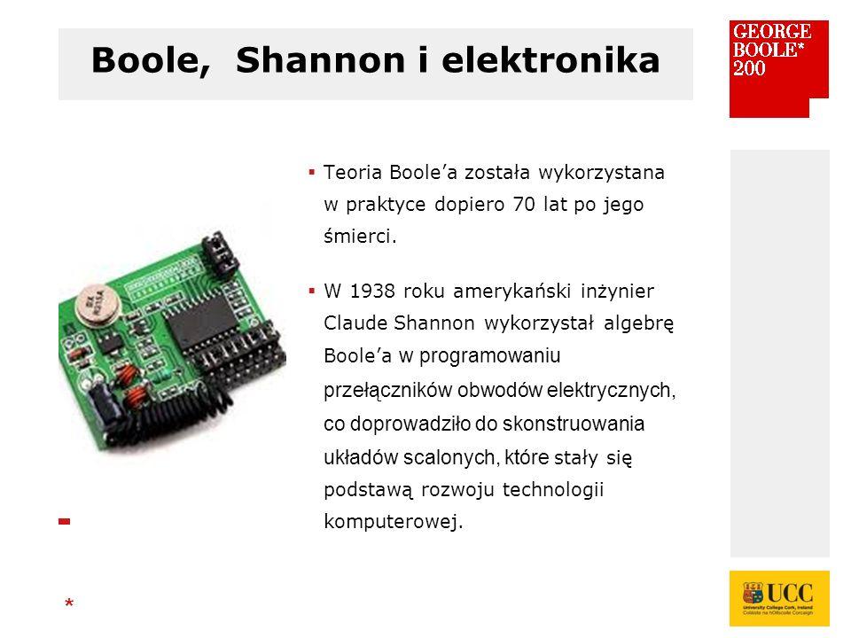 * Boole, Shannon i elektronika  Teoria Boole'a została wykorzystana w praktyce dopiero 70 lat po jego śmierci.