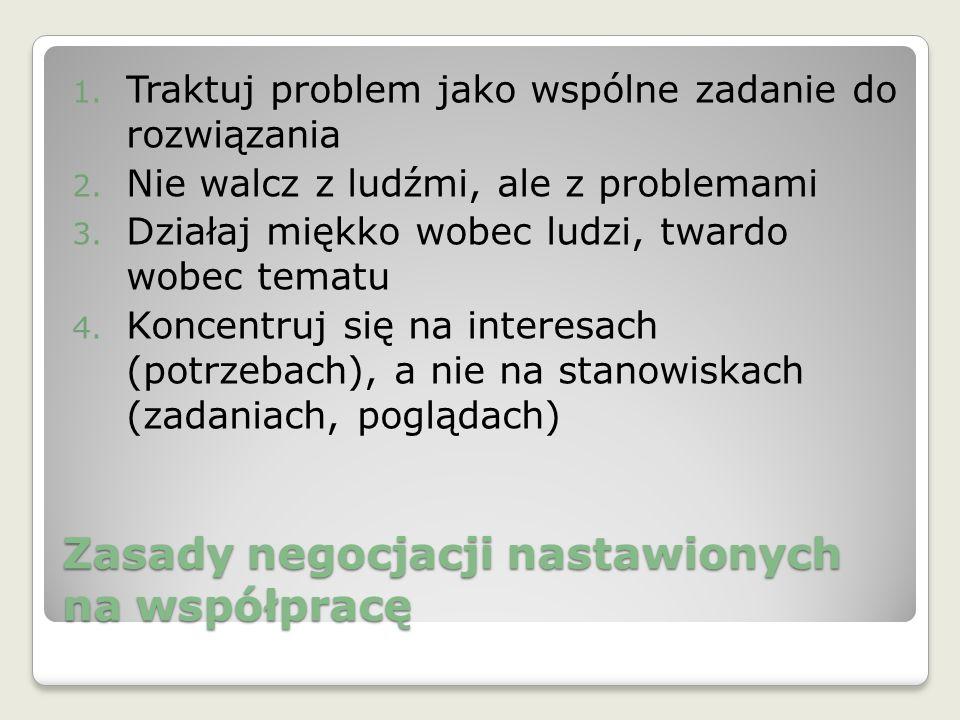 Zasady negocjacji nastawionych na współpracę 1. Traktuj problem jako wspólne zadanie do rozwiązania 2. Nie walcz z ludźmi, ale z problemami 3. Działaj