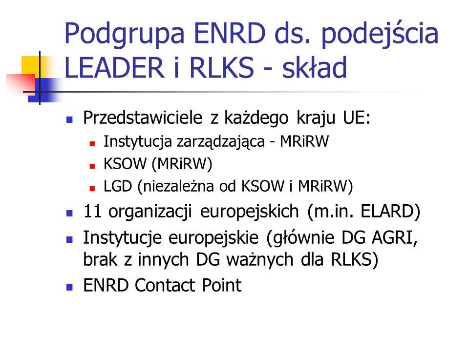 Podgrupa ENRD ds.