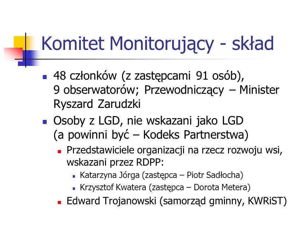 Komitet Monitorujący - skład 48 członków (z zastępcami 91 osób), 9 obserwatorów; Przewodniczący – Minister Ryszard Zarudzki Osoby z LGD, nie wskazani jako LGD (a powinni być – Kodeks Partnerstwa) Przedstawiciele organizacji na rzecz rozwoju wsi, wskazani przez RDPP: Katarzyna Jórga (zastępca – Piotr Sadłocha) Krzysztof Kwatera (zastępca – Dorota Metera) Edward Trojanowski (samorząd gminny, KWRiST)