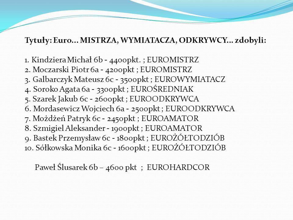 Tytuły: Euro... MISTRZA, WYMIATACZA, ODKRYWCY... zdobyli: 1. Kindziera Michał 6b - 4400pkt. ; EUROMISTRZ 2. Moczarski Piotr 6a - 4200pkt ; EUROMISTRZ