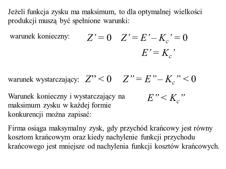 Jeżeli funkcja zysku ma maksimum, to dla optymalnej wielkości produkcji muszą być spełnione warunki: warunek konieczny: Z' = 0 warunek wystarczający: Z'' < 0 Z' = E' – K c ' = 0 E' = K c ' Z'' = E'' – K c '' < 0 E'' < K c '' Warunek konieczny i wystarczający na maksimum zysku w każdej formie konkurencji można zapisać: Firma osiąga maksymalny zysk, gdy przychód krańcowy jest równy kosztom krańcowym oraz kiedy nachylenie funkcji przychodu krańcowego jest mniejsze od nachylenia funkcji kosztów krańcowych.