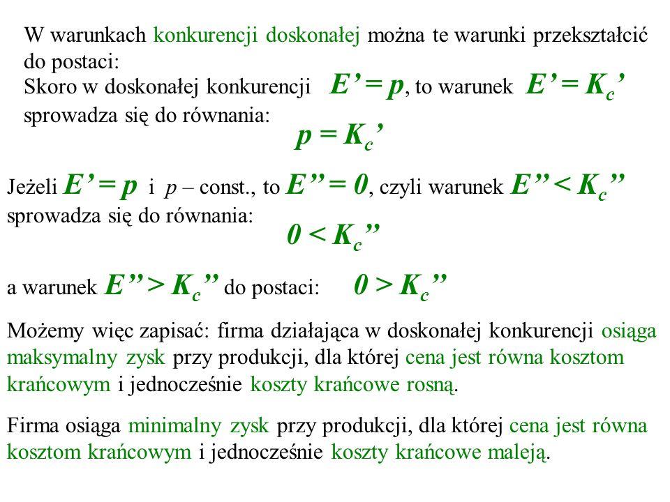 W warunkach konkurencji doskonałej można te warunki przekształcić do postaci: Skoro w doskonałej konkurencji E' = p, to warunek E' = K c ' sprowadza się do równania: p = K c ' Jeżeli E' = p i p – const., to E'' = 0, czyli warunek E'' < K c '' sprowadza się do równania: 0 < K c '' a warunek E'' > K c '' do postaci: 0 > K c '' Możemy więc zapisać: firma działająca w doskonałej konkurencji osiąga maksymalny zysk przy produkcji, dla której cena jest równa kosztom krańcowym i jednocześnie koszty krańcowe rosną.