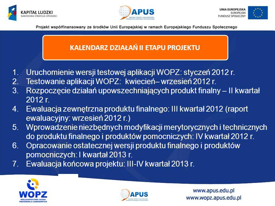 1.Uruchomienie wersji testowej aplikacji WOPZ: styczeń 2012 r.