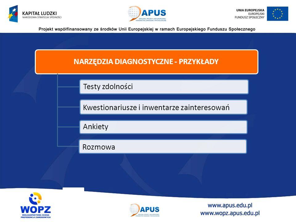 NARZĘDZIA DIAGNOSTYCZNE - PRZYKŁADY Testy zdolności Kwestionariusze i inwentarze zainteresowań Ankiety Rozmowa