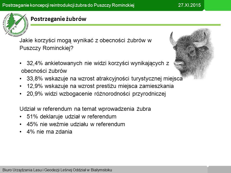 Biuro Urządzania Lasu i Geodezji Leśnej Oddział w KrakowieBiuro Urządzania Lasu i Geodezji Leśnej Oddział w Białymstoku Postrzeganie koncepcji reintrodukcji żubra do Puszczy Rominckiej 27.XI.2015 Postrzeganie żubrów Jakie korzyści mogą wynikać z obecności żubrów w Puszczy Rominckiej.