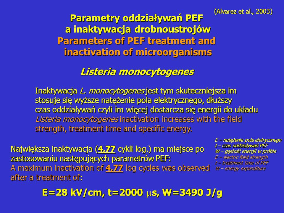 Parametry oddziaływań PEF a inaktywacja drobnoustrojów Parameters of PEF treatment and inactivation of microorganisms Inaktywacja L.