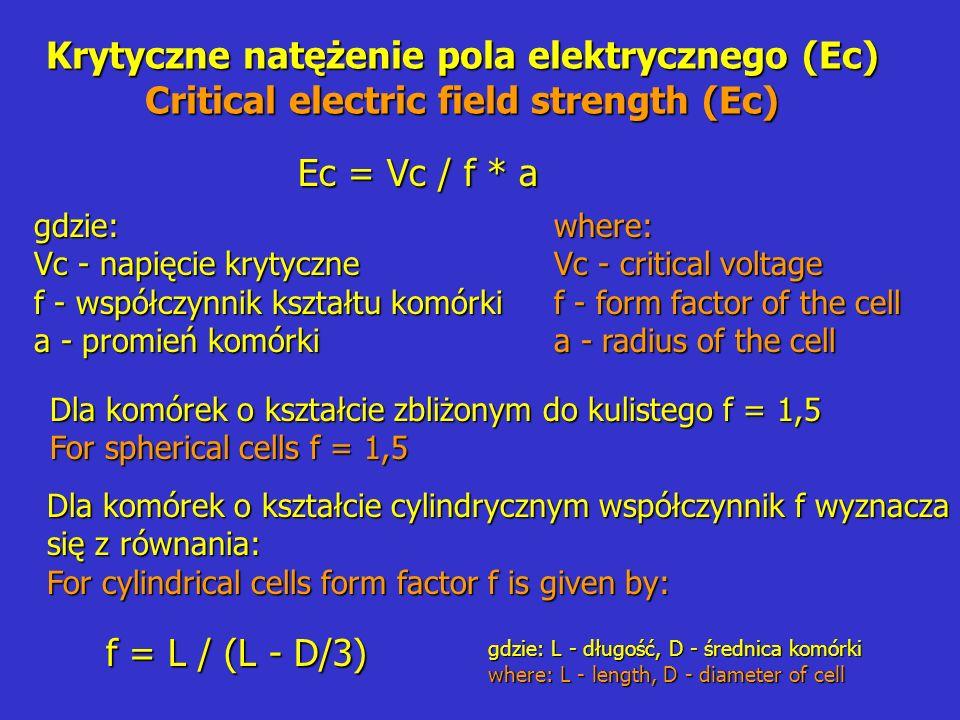 Krytyczne natężenie pola elektrycznego (Ec) Critical electric field strength (Ec) Ec = Vc / f * a gdzie: Vc - napięcie krytyczne f - współczynnik kształtu komórki a - promień komórki where: Vc - critical voltage f - form factor of the cell a - radius of the cell Dla komórek o kształcie zbliżonym do kulistego f = 1,5 For spherical cells f = 1,5 Dla komórek o kształcie cylindrycznym współczynnik f wyznacza się z równania: For cylindrical cells form factor f is given by: f = L / (L - D/3) gdzie: L - długość, D - średnica komórki where: L - length, D - diameter of cell