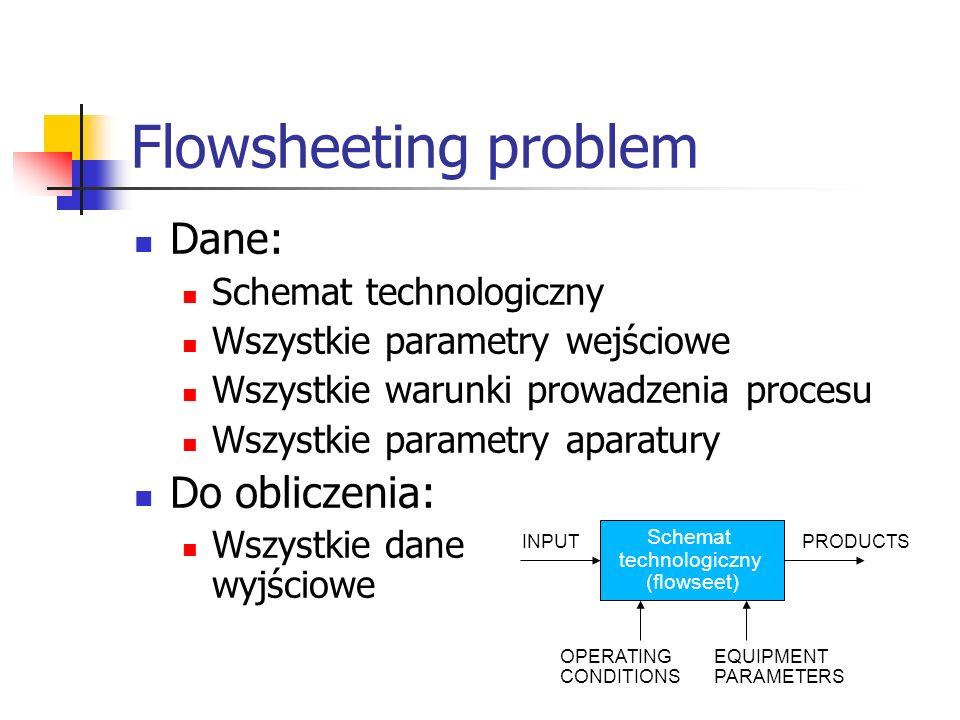 Flowsheeting problem Dane: Schemat technologiczny Wszystkie parametry wejściowe Wszystkie warunki prowadzenia procesu Wszystkie parametry aparatury Do obliczenia: Wszystkie dane wyjściowe Schemat technologiczny (flowseet) INPUT OPERATING CONDITIONS EQUIPMENT PARAMETERS PRODUCTS
